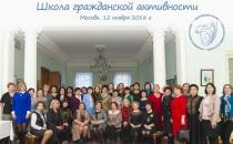 Школа гражданской активности в Союзе женщин России